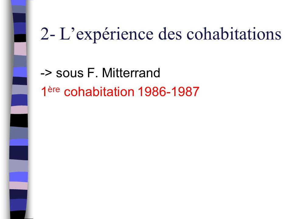 2- L'expérience des cohabitations -> sous F. Mitterrand 1 ère cohabitation 1986-1987