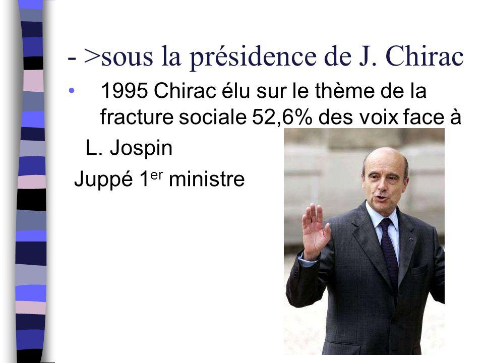 - >sous la présidence de J. Chirac 1995 Chirac élu sur le thème de la fracture sociale 52,6% des voix face à L. Jospin Juppé 1 er ministre