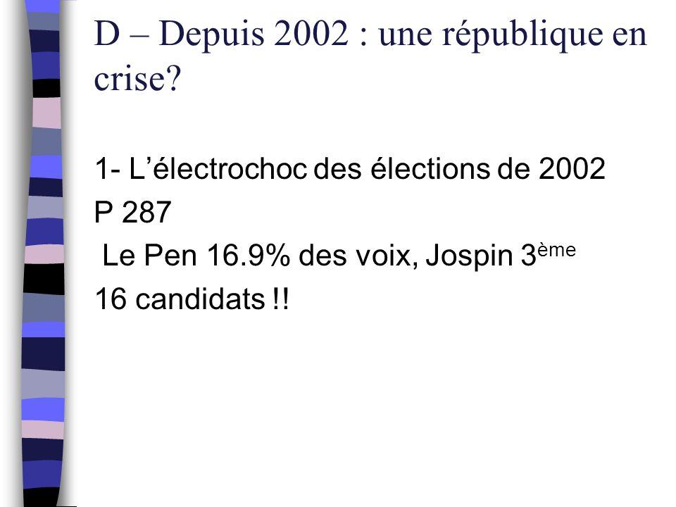 D – Depuis 2002 : une république en crise? 1- L'électrochoc des élections de 2002 P 287 Le Pen 16.9% des voix, Jospin 3 ème 16 candidats !!