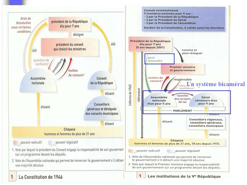Un système bicaméral