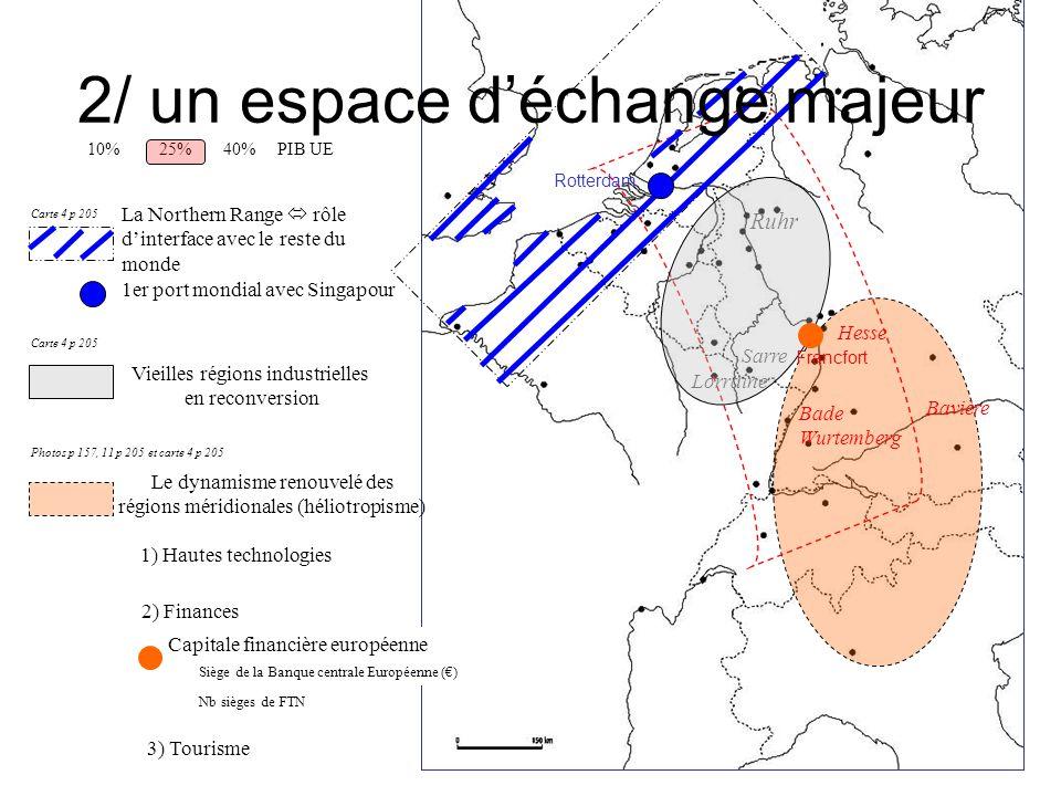 La Northern Range  rôle d'interface avec le reste du monde Le dynamisme renouvelé des régions méridionales (héliotropisme) Vieilles régions industrie