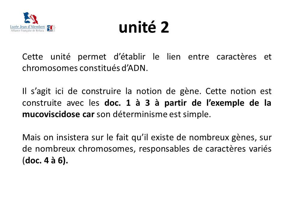unité 2 Cette unité permet d'établir le lien entre caractères et chromosomes constitués d'ADN. Il s'agit ici de construire la notion de gène. Cette no