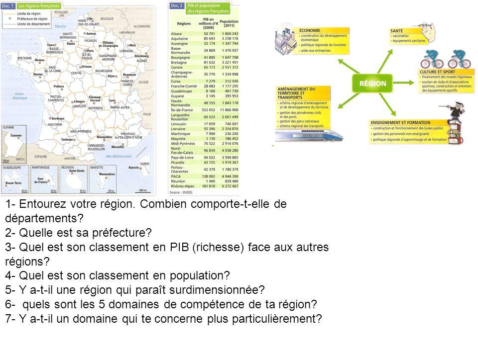 1- Entourez votre région. Combien comporte-t-elle de départements? 2- Quelle est sa préfecture? 3- Quel est son classement en PIB (richesse) face aux