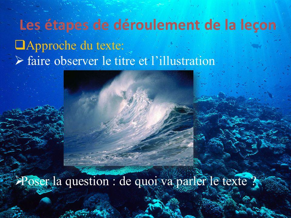 Les étapes de déroulement de la leçon  Approche du texte:  faire observer le titre et l'illustration  Poser la question : de quoi va parler le text