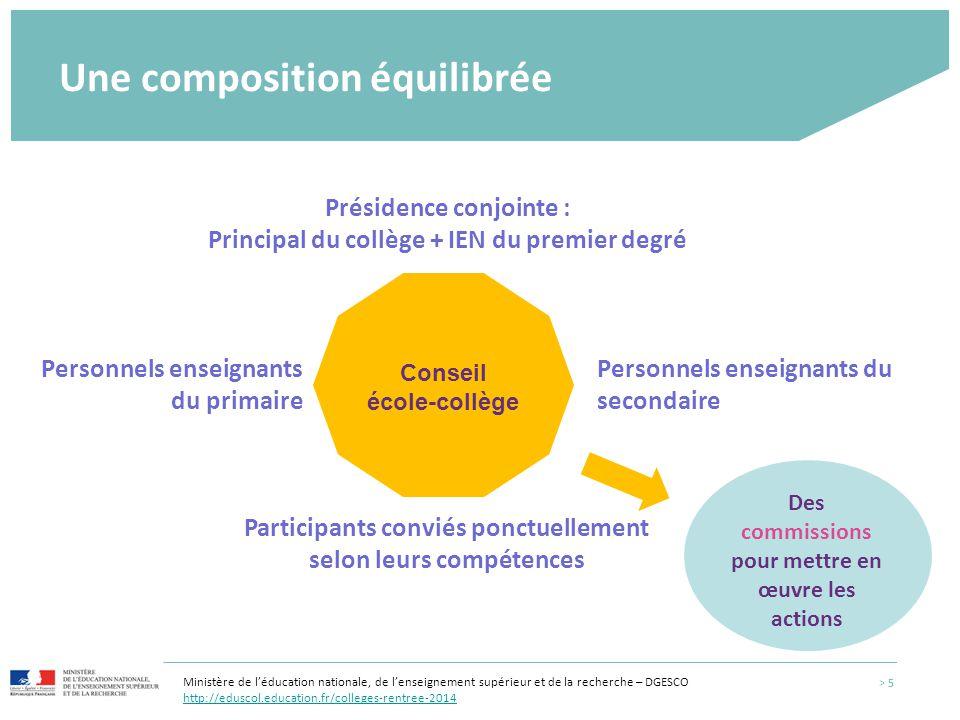 Une composition équilibrée Présidence conjointe : Principal du collège + IEN du premier degré Personnels enseignants du primaire Personnels enseignant
