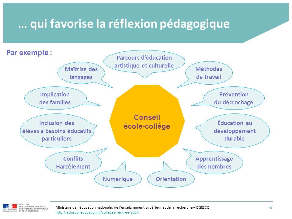 … qui favorise la réflexion pédagogique > 6 Maîtrise des langages Parcours d'éducation artistique et culturelle Éducation au développement durable Imp