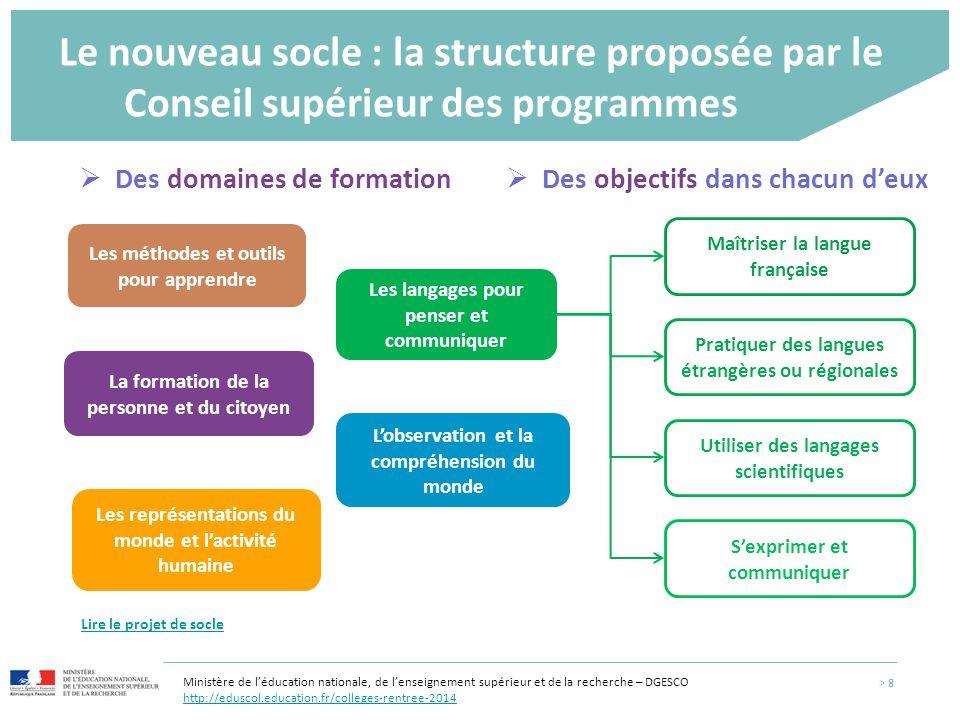 Le nouveau socle : la structure proposée par le Conseil supérieur des programmes L'observation et la compréhension du monde La formation de la personn