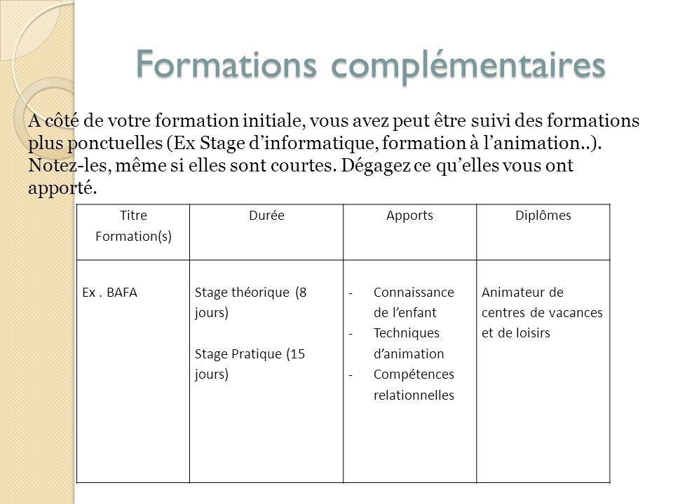 Formations complémentaires Formations complémentaires A côté de votre formation initiale, vous avez peut être suivi des formations plus ponctuelles (Ex Stage d'informatique, formation à l'animation..).