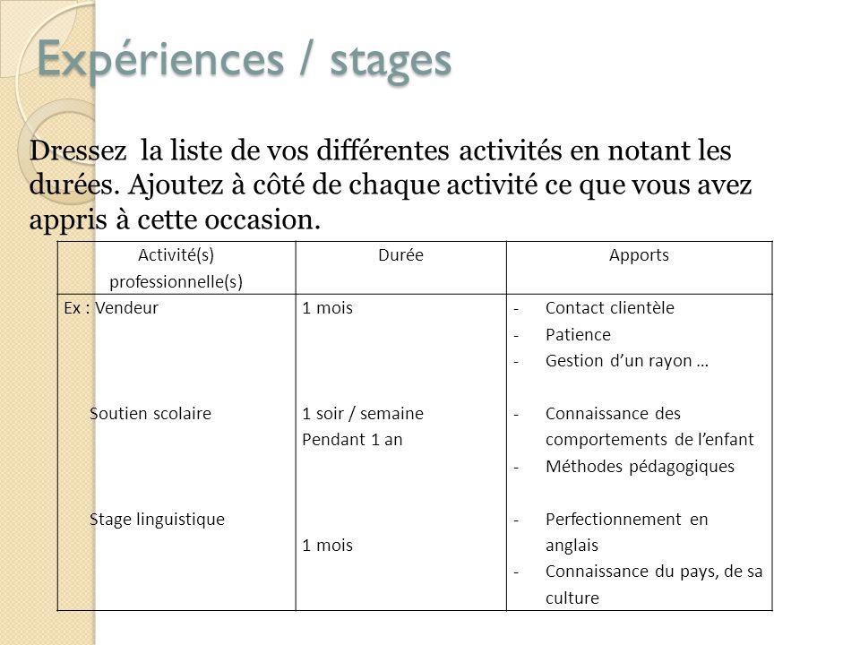 Expériences / stages Dressez la liste de vos différentes activités en notant les durées.