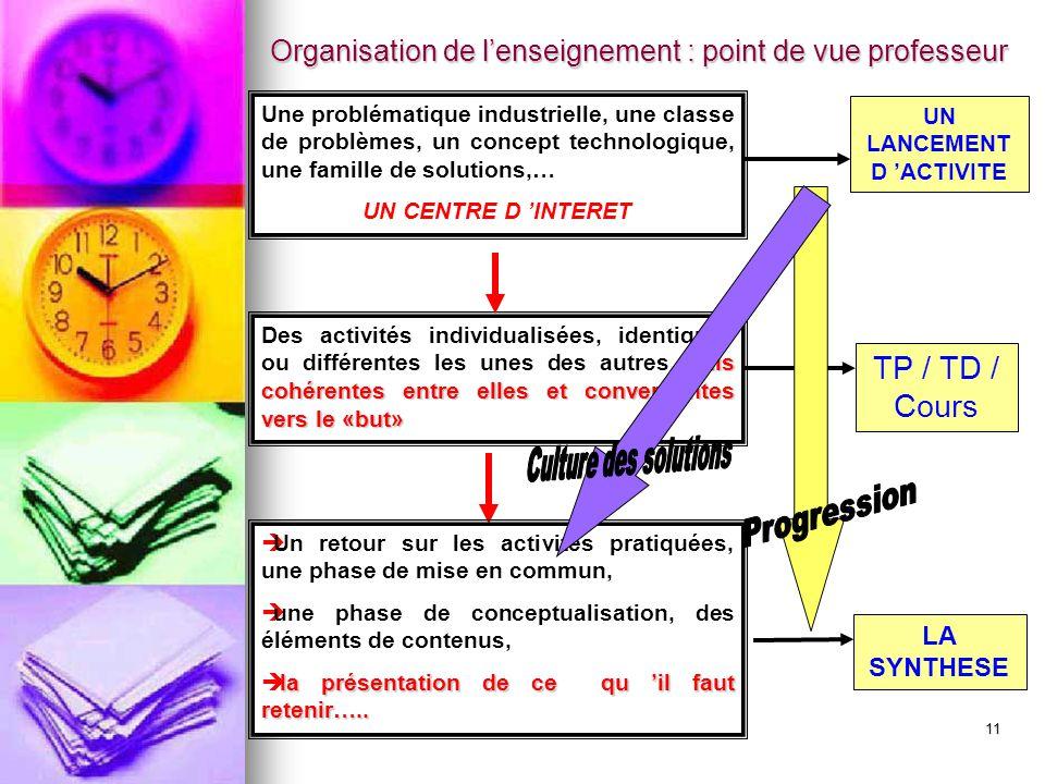 11  Un retour sur les activités pratiquées, une phase de mise en commun,  une phase de conceptualisation, des éléments de contenus, la présentation