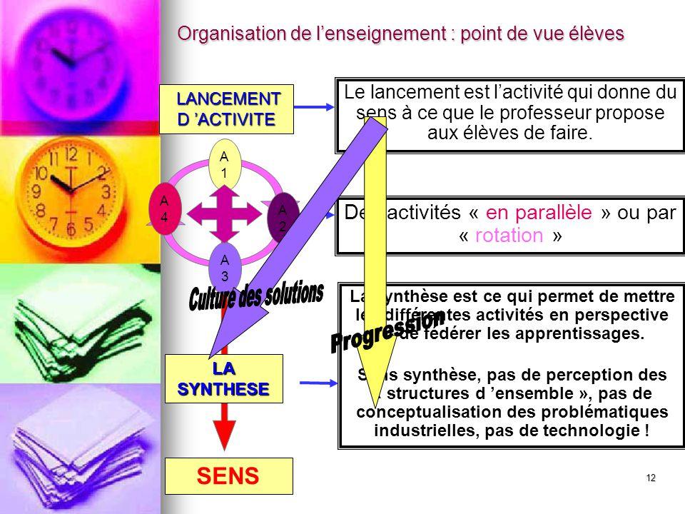 12 SENS LANCEMENT D 'ACTIVITE LANCEMENT D 'ACTIVITE LA SYNTHESE Le lancement est l'activité qui donne du sens à ce que le professeur propose aux élève