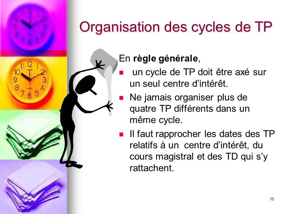 15 Organisation des cycles de TP En règle générale, un cycle de TP doit être axé sur un seul centre d'intérêt. Ne jamais organiser plus de quatre TP d