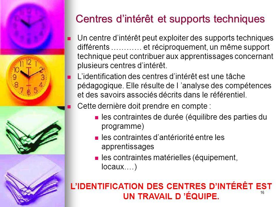 16 Un centre d'intérêt peut exploiter des supports techniques différents ………… et réciproquement, un même support technique peut contribuer aux apprent
