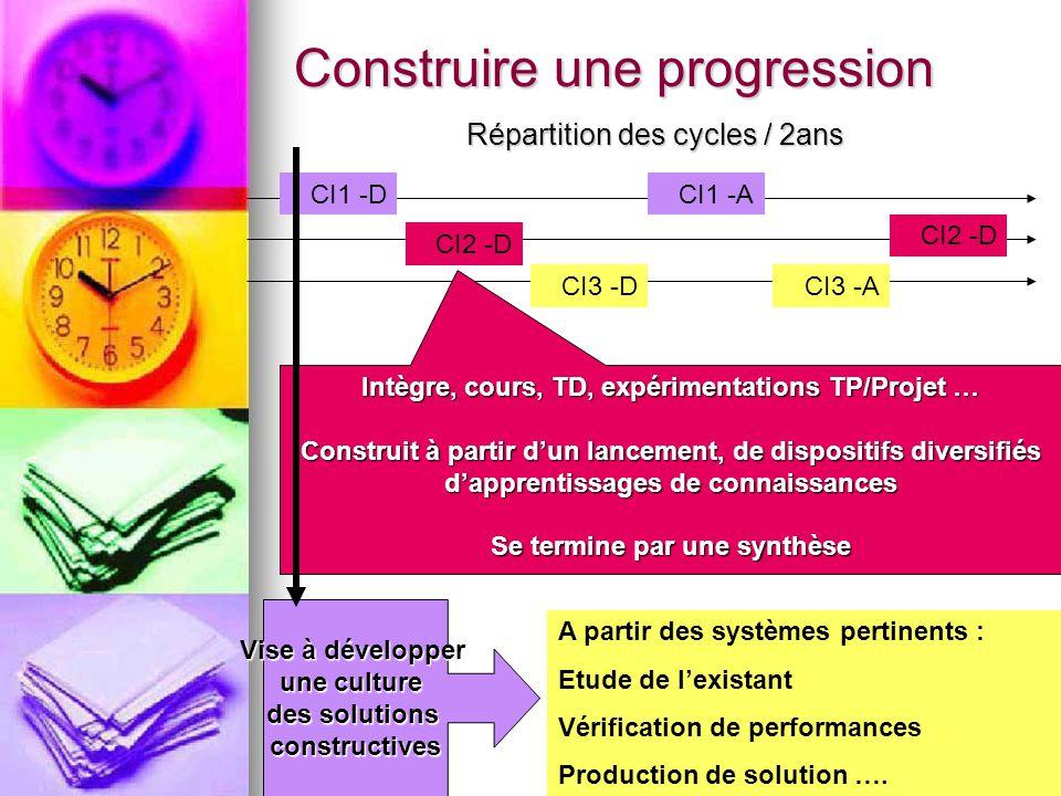 19 Construire une progression CI1 -D Répartition des cycles / 2ans CI2 -D CI1 -A CI3 -DCI3 -A CI2 -D Intègre, cours, TD, expérimentations TP/Projet …