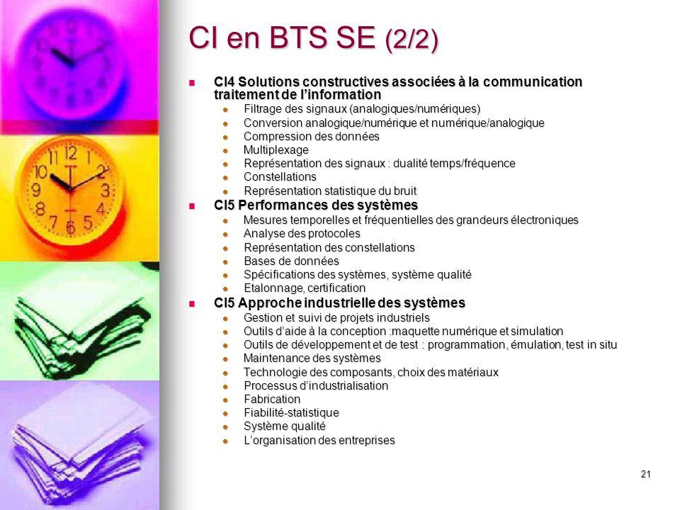 21 CI en BTS SE (2/2) CI4 Solutions constructives associées à la communication traitement de l'information CI4 Solutions constructives associées à la