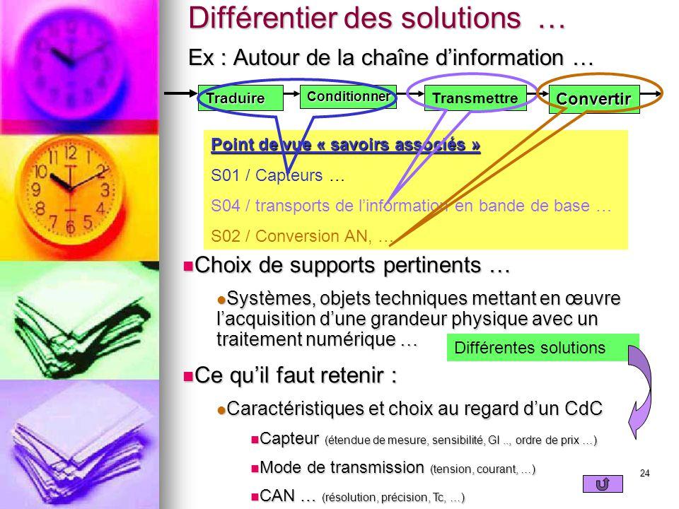 24 Différentier des solutions … Ex : Autour de la chaîne d'information … Point de vue « savoirs associés » S01 / Capteurs … S04 / transports de l'info