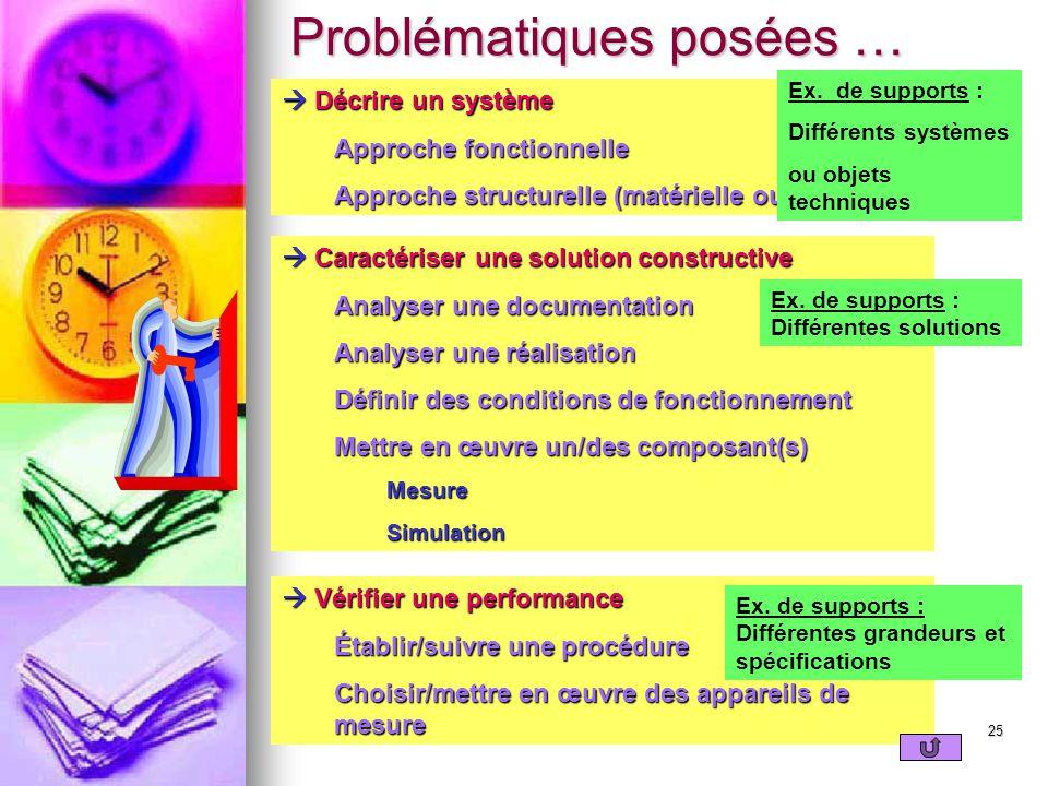 25 Problématiques posées …  Décrire un système Approche fonctionnelle Approche structurelle (matérielle ou logicielle) Ex. de supports : Différents s