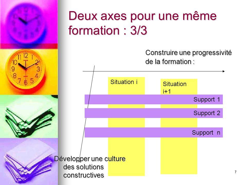 7 Situation i+1 Situation i Support 1 Deux axes pour une même formation : 3/3 Construire une progressivité de la formation : Support 2 Support n Dével