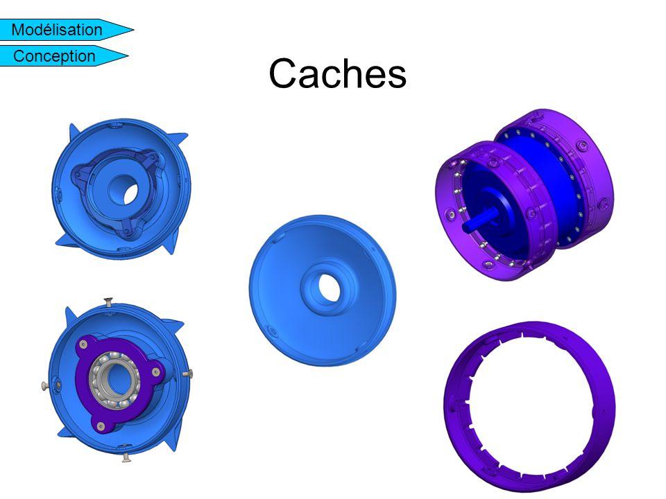 Caches Modélisation Conception