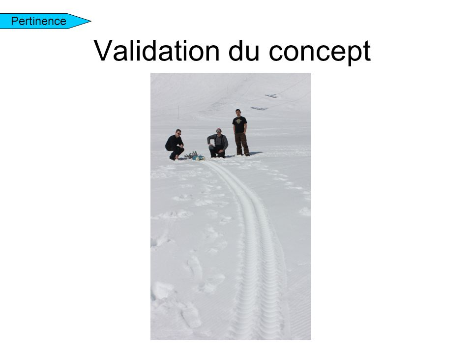 Validation du concept Pertinence