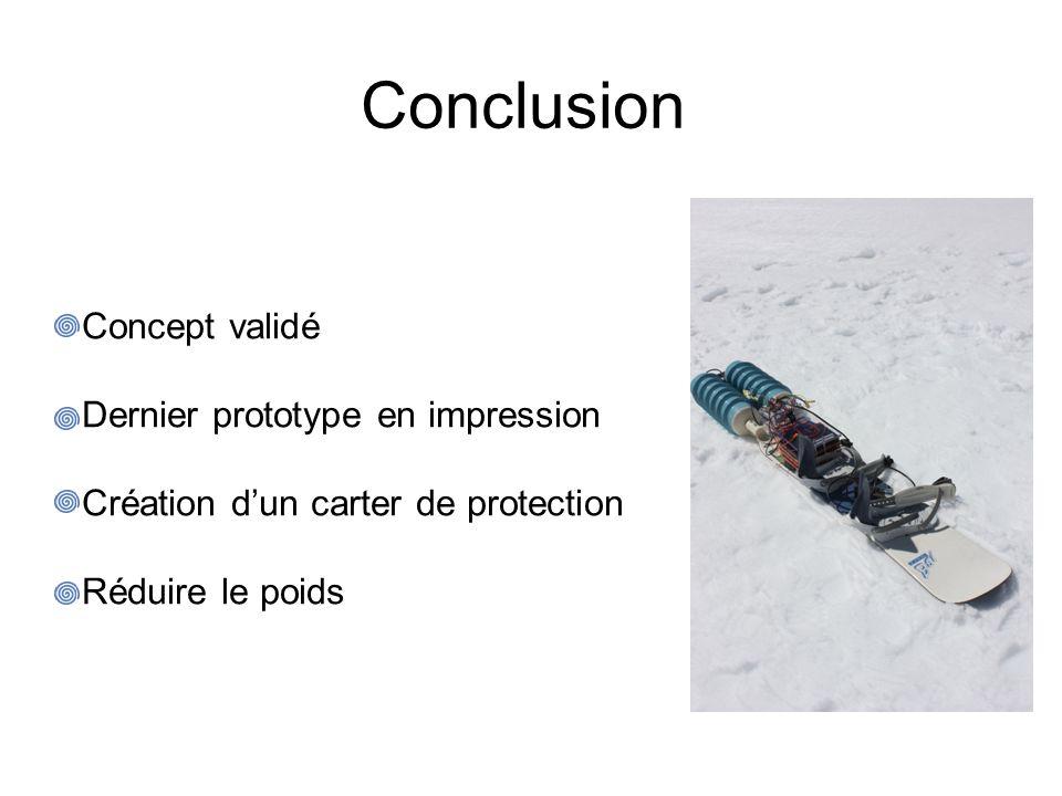Conclusion Concept validé Dernier prototype en impression Création d'un carter de protection Réduire le poids