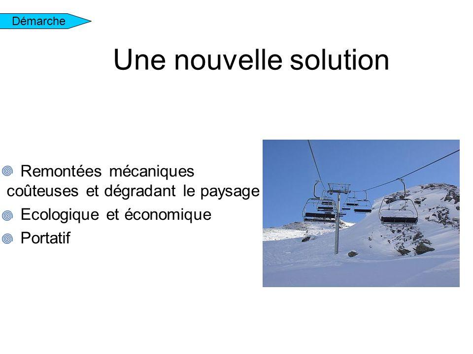 Une nouvelle solution Démarche Remontées mécaniques coûteuses et dégradant le paysage Ecologique et économique Portatif