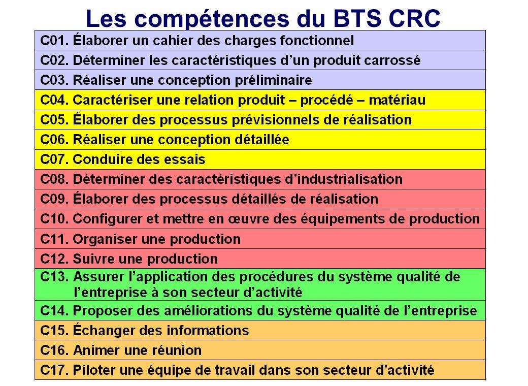 Les compétences du BTS CRC
