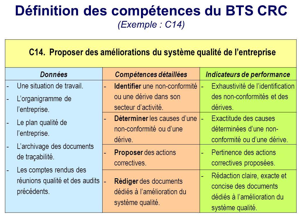 Définition des compétences du BTS CRC (Exemple : C14) C14. Proposer des améliorations du système qualité de l'entreprise DonnéesCompétences détaillées