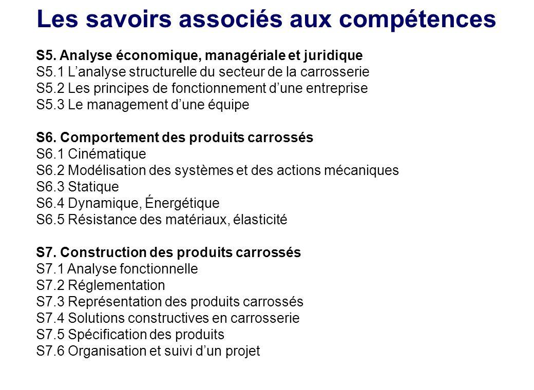 Les savoirs associés aux compétences S5. Analyse économique, managériale et juridique S5.1 L'analyse structurelle du secteur de la carrosserie S5.2 Le