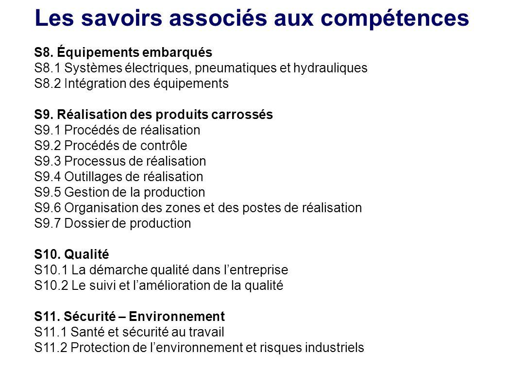 Les savoirs associés aux compétences S8. Équipements embarqués S8.1 Systèmes électriques, pneumatiques et hydrauliques S8.2 Intégration des équipement