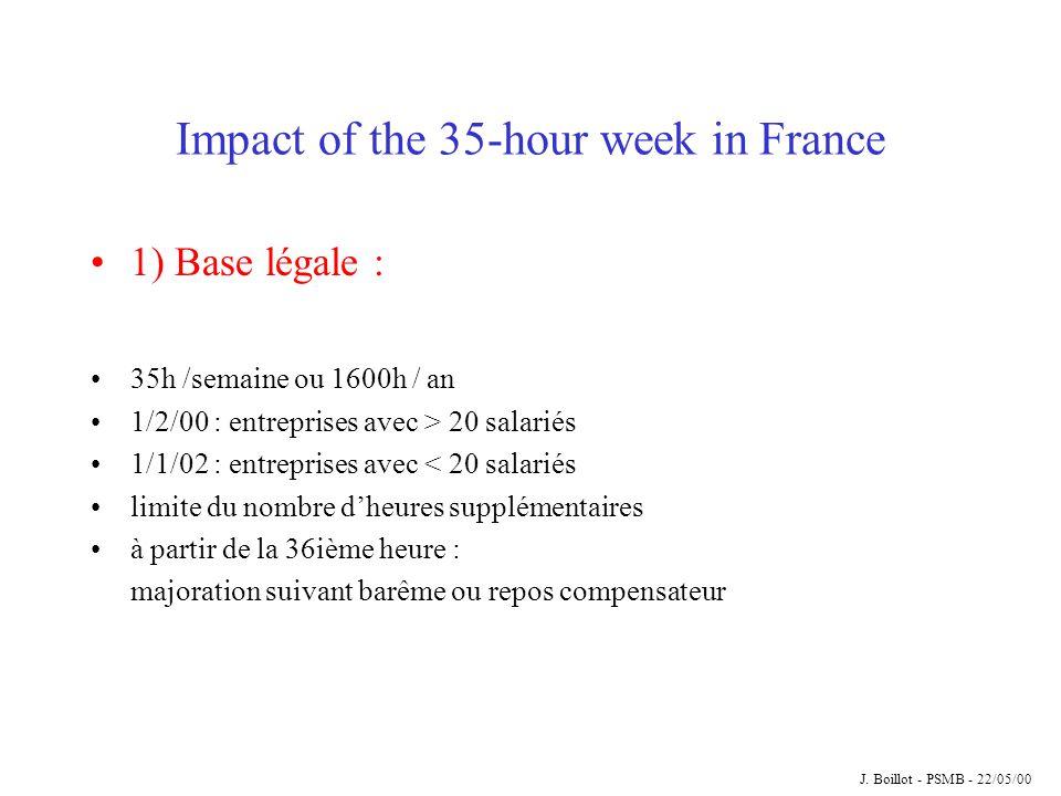 Impact of the 35-hour week in France 1) Base légale : 35h /semaine ou 1600h / an 1/2/00 : entreprises avec > 20 salariés 1/1/02 : entreprises avec < 20 salariés limite du nombre d'heures supplémentaires à partir de la 36ième heure : majoration suivant barême ou repos compensateur J.