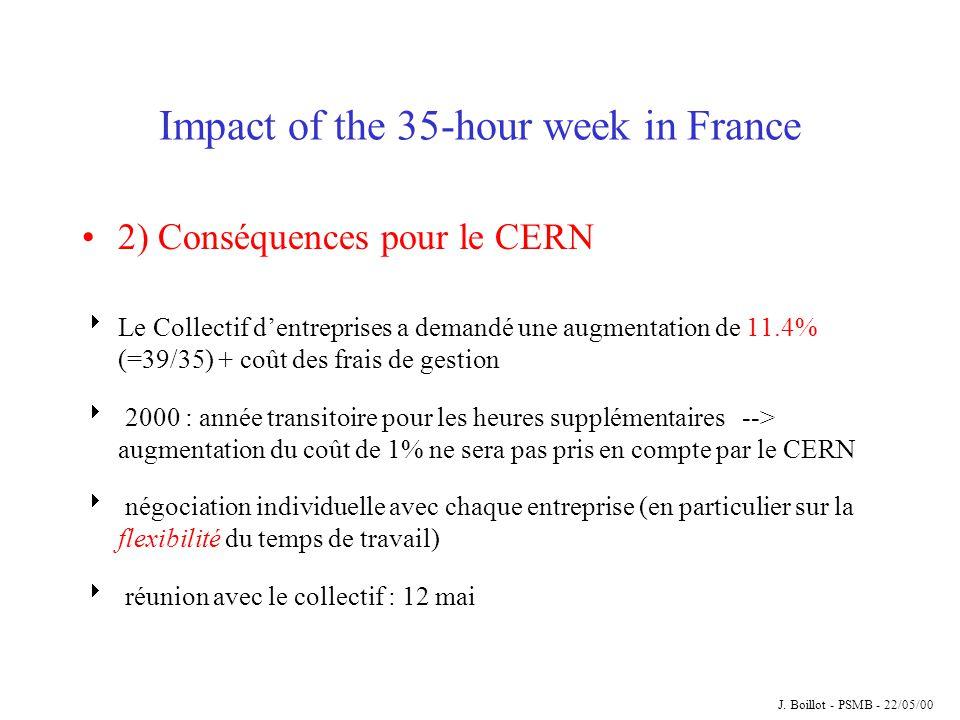 Impact of the 35-hour week in France 2) Conséquences pour le CERN  Le Collectif d'entreprises a demandé une augmentation de 11.4% (=39/35) + coût des frais de gestion  2000 : année transitoire pour les heures supplémentaires --> augmentation du coût de 1% ne sera pas pris en compte par le CERN  négociation individuelle avec chaque entreprise (en particulier sur la flexibilité du temps de travail)  réunion avec le collectif : 12 mai J.