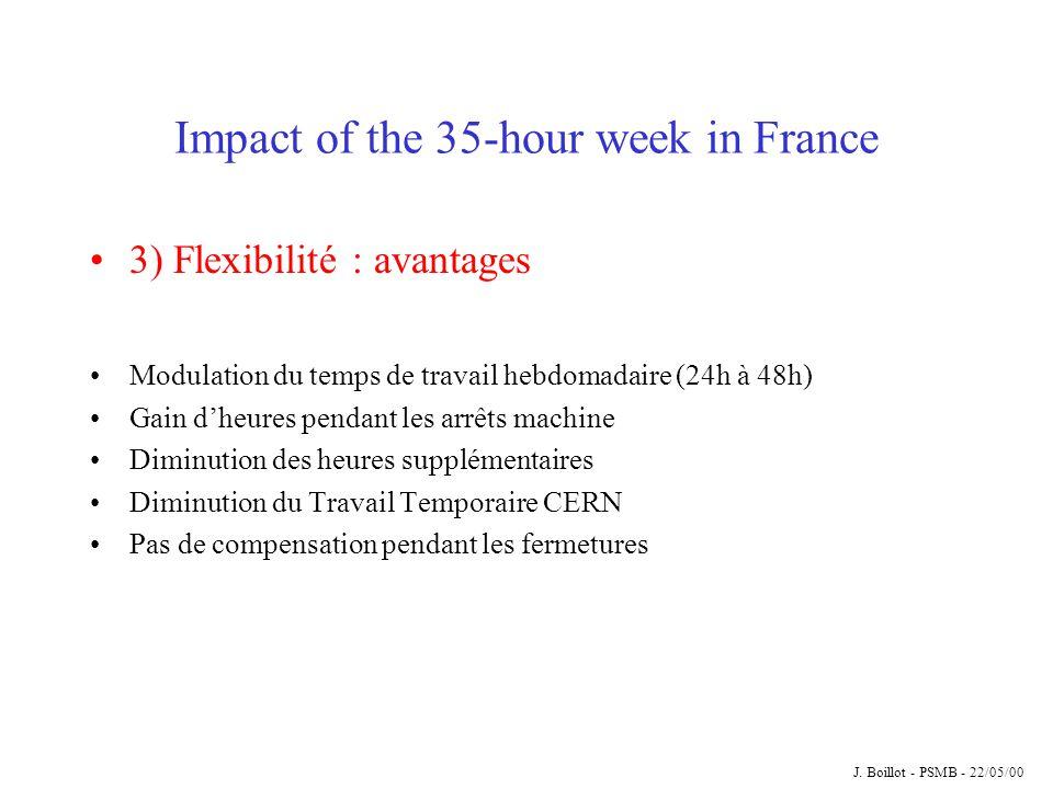 Impact of the 35-hour week in France 3) Flexibilité : avantages Modulation du temps de travail hebdomadaire (24h à 48h) Gain d'heures pendant les arrêts machine Diminution des heures supplémentaires Diminution du Travail Temporaire CERN Pas de compensation pendant les fermetures J.