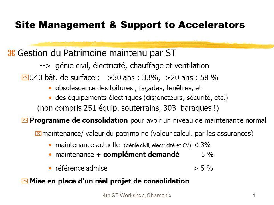 4th ST Workshop, Chamonix1 Site Management & Support to Accelerators zGestion du Patrimoine maintenu par ST --> génie civil, électricité, chauffage et