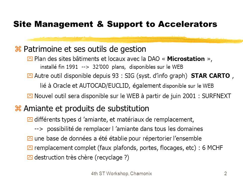 4th ST Workshop, Chamonix2 Site Management & Support to Accelerators zPatrimoine et ses outils de gestion yPlan des sites bâtiments et locaux avec la