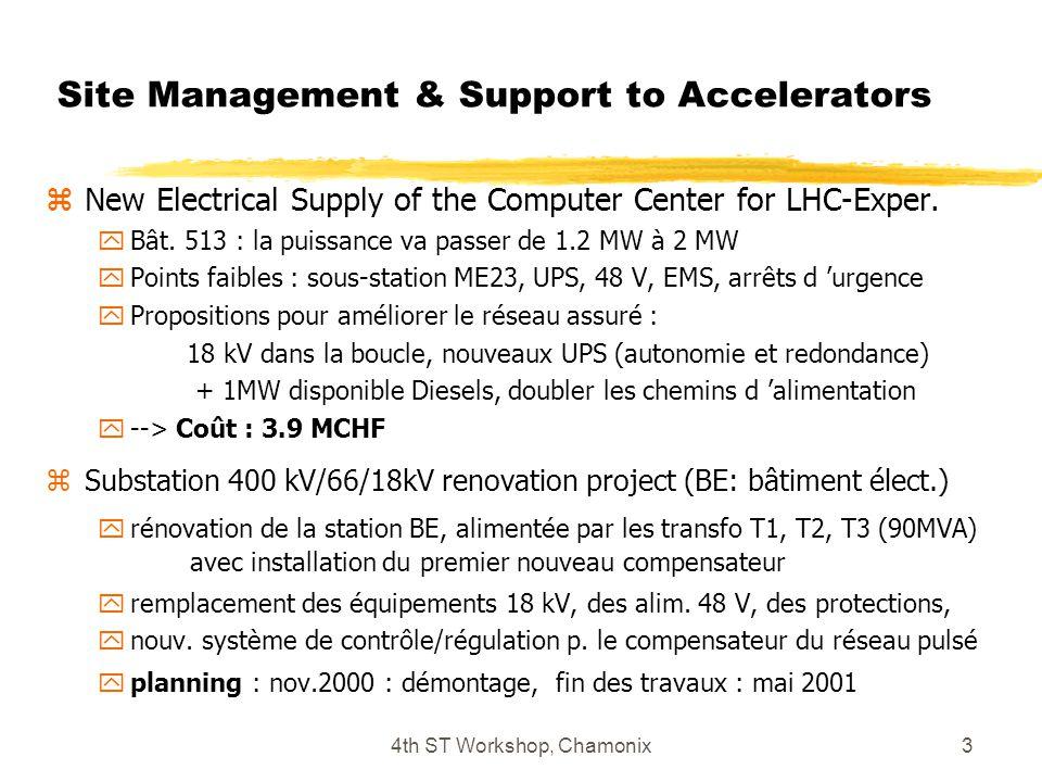 4th ST Workshop, Chamonix4 Site Management & Support to Accelerators zConsolidation des installations ST/CV du complexe PS yhistorique : de 1960 à 2000… : augmentation 3 MW à 55MW .
