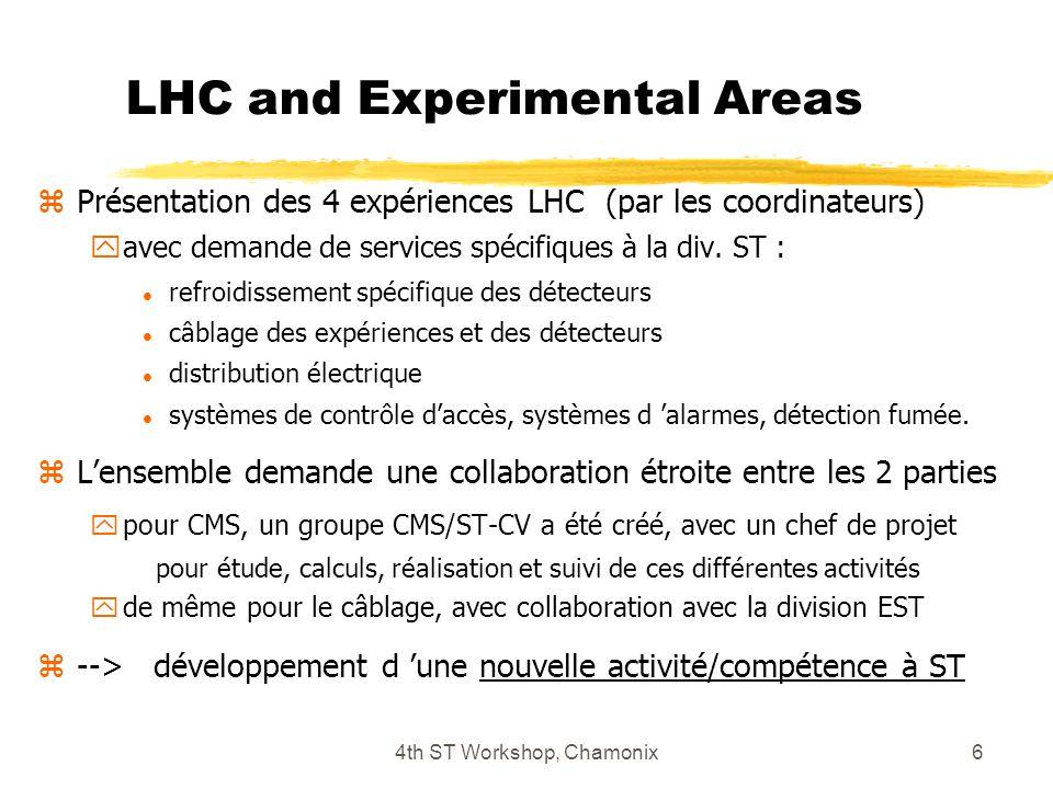 4th ST Workshop, Chamonix6 LHC and Experimental Areas zPrésentation des 4 expériences LHC (par les coordinateurs) yavec demande de services spécifique