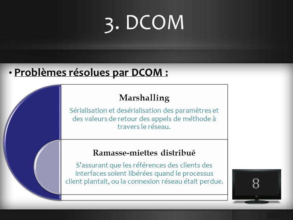 3. DCOM 8 Problèmes résolues par DCOM : Marshalling Sérialisation et desérialisation des paramètres et des valeurs de retour des appels de méthode à t