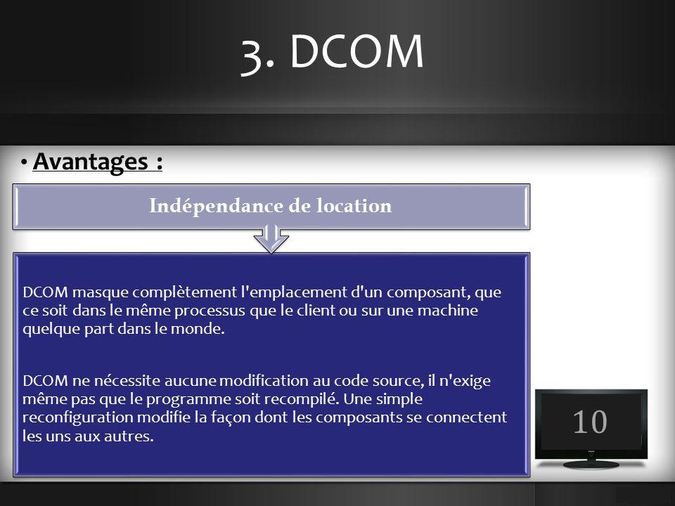 3. DCOM 10 Avantages : DCOM masque complètement l'emplacement d'un composant, que ce soit dans le même processus que le client ou sur une machine quel