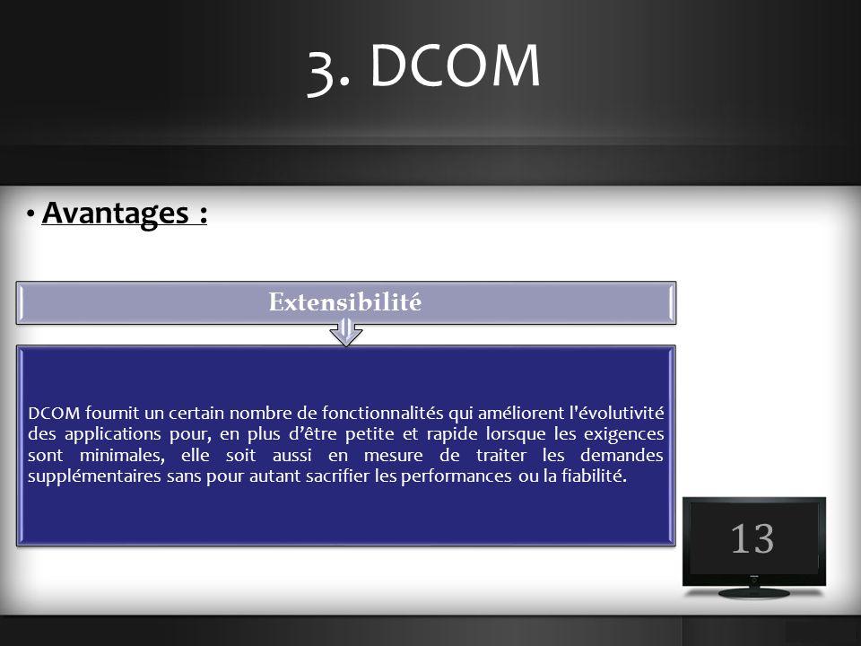 3. DCOM 13 Avantages : DCOM fournit un certain nombre de fonctionnalités qui améliorent l'évolutivité des applications pour, en plus d'être petite et