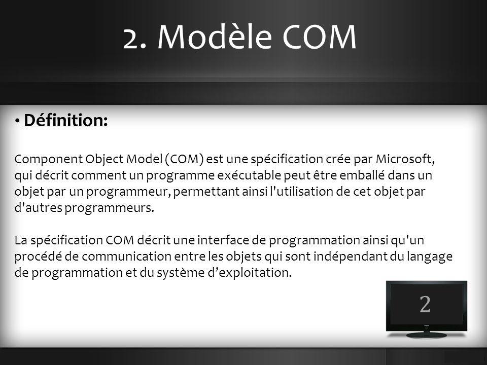 2. Modèle COM Définition: Component Object Model (COM) est une spécification crée par Microsoft, qui décrit comment un programme exécutable peut être