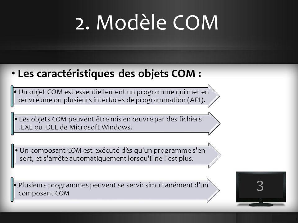 2. Modèle COM Les caractéristiques des objets COM : 3 Un objet COM est essentiellement un programme qui met en œuvre une ou plusieurs interfaces de pr
