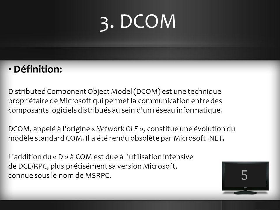 3. DCOM 5 Définition: Distributed Component Object Model (DCOM) est une technique propriétaire de Microsoft qui permet la communication entre des comp