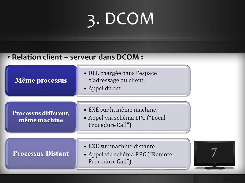 3. DCOM 7 Relation client – serveur dans DCOM : DLL chargée dans l'espace d'adressage du client. Appel direct. Même processus EXE sur la même machine.