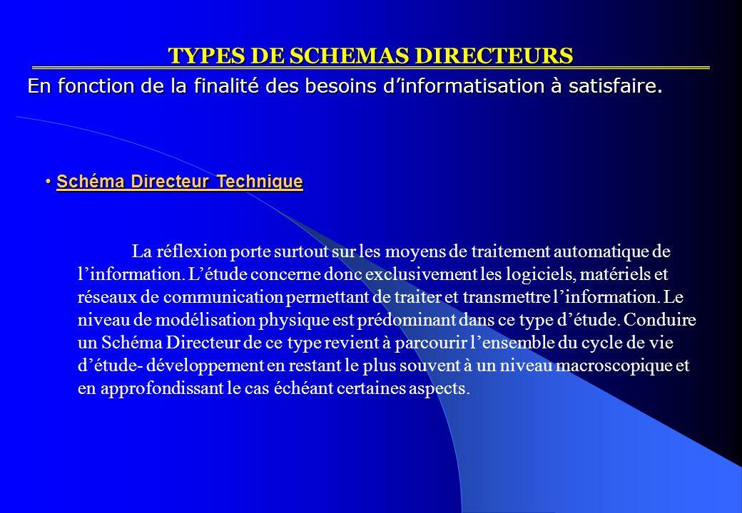 TYPES DE SCHEMAS DIRECTEURS Schéma Directeur Technique Schéma Directeur Technique La réflexion porte surtout sur les moyens de traitement automatique de l'information.