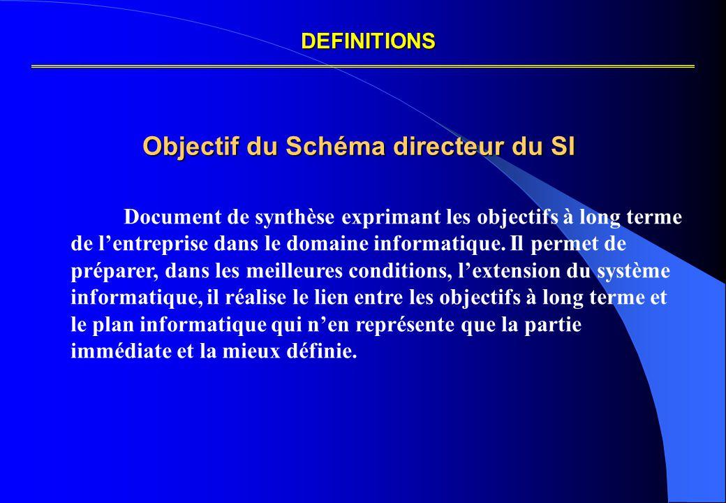 DEFINITIONS Objectif du Schéma directeur du SI Document de synthèse exprimant les objectifs à long terme de l'entreprise dans le domaine informatique.