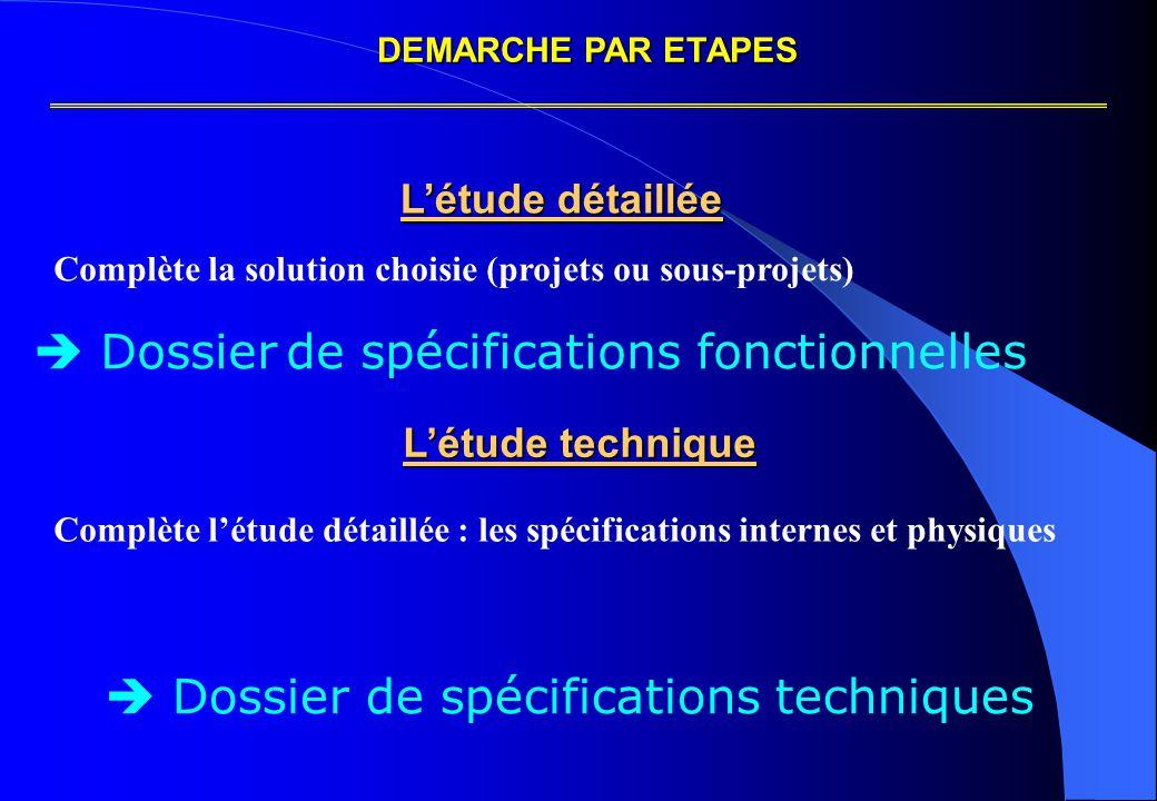 Complète la solution choisie (projets ou sous-projets) DEMARCHE PAR ETAPES L'étude détaillée L'étude technique Complète l'étude détaillée : les spécifications internes et physiques  Dossier de spécifications techniques  Dossier de spécifications fonctionnelles