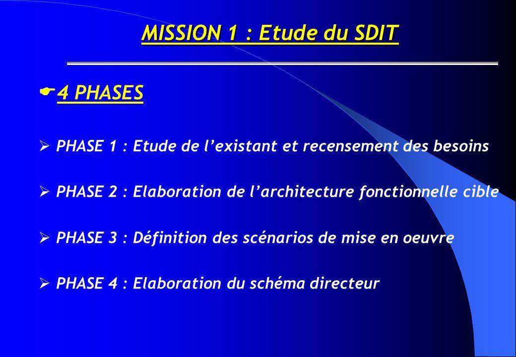 MISSION 1 : Etude du SDIT  4 PHASES  PHASE 1 : Etude de l'existant et recensement des besoins  PHASE 2 : Elaboration de l'architecture fonctionnelle cible  PHASE 3 : Définition des scénarios de mise en oeuvre  PHASE 4 : Elaboration du schéma directeur