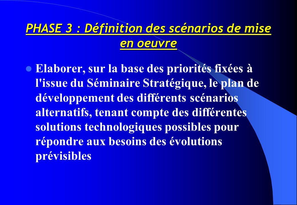 PHASE 3 : Définition des scénarios de mise en oeuvre Elaborer, sur la base des priorités fixées à l issue du Séminaire Stratégique, le plan de développement des différents scénarios alternatifs, tenant compte des différentes solutions technologiques possibles pour répondre aux besoins des évolutions prévisibles