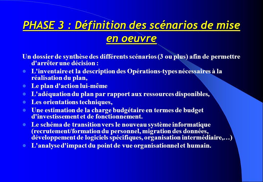 PHASE 3 : Définition des scénarios de mise en oeuvre Un dossier de synthèse des différents scénarios (3 ou plus) afin de permettre d arrêter une décision : L inventaire et la description des Opérations-types nécessaires à la réalisation du plan, Le plan d action lui-même L adéquation du plan par rapport aux ressources disponibles, Les orientations techniques, Une estimation de la charge budgétaire en termes de budget d investissement et de fonctionnement.